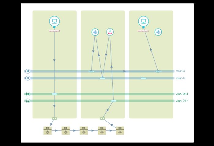 vrni-vrealize-network-insight-application-connectivity