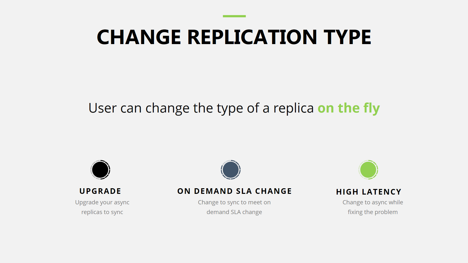 changereplication